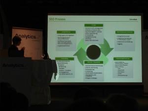 David Richter - SEO mit Google Analytics