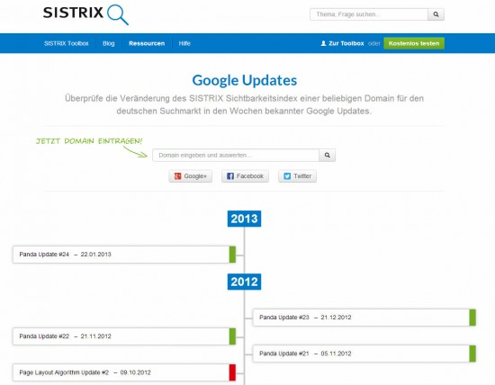 Sistrix Google Update Check