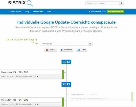 Sistrix Google Updates Checker Sichtbarkeitsindex