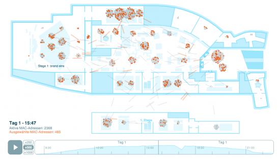 Besucherstromanalyse Re:Publica 2013 Opendatacity