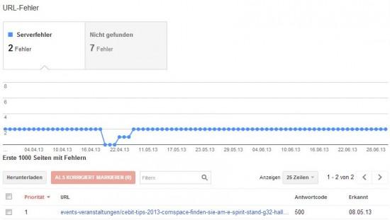 Google Webmaster Tools - Serverfehler (500)