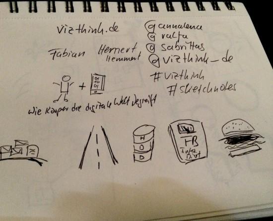 Meine re:publica Sketchnotes