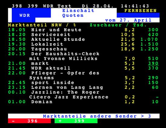 WDR-Videotext - Einschaltquoten