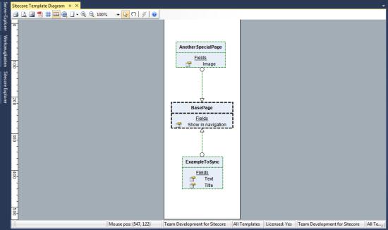 Sitecore Klassen-Template-Diagramm