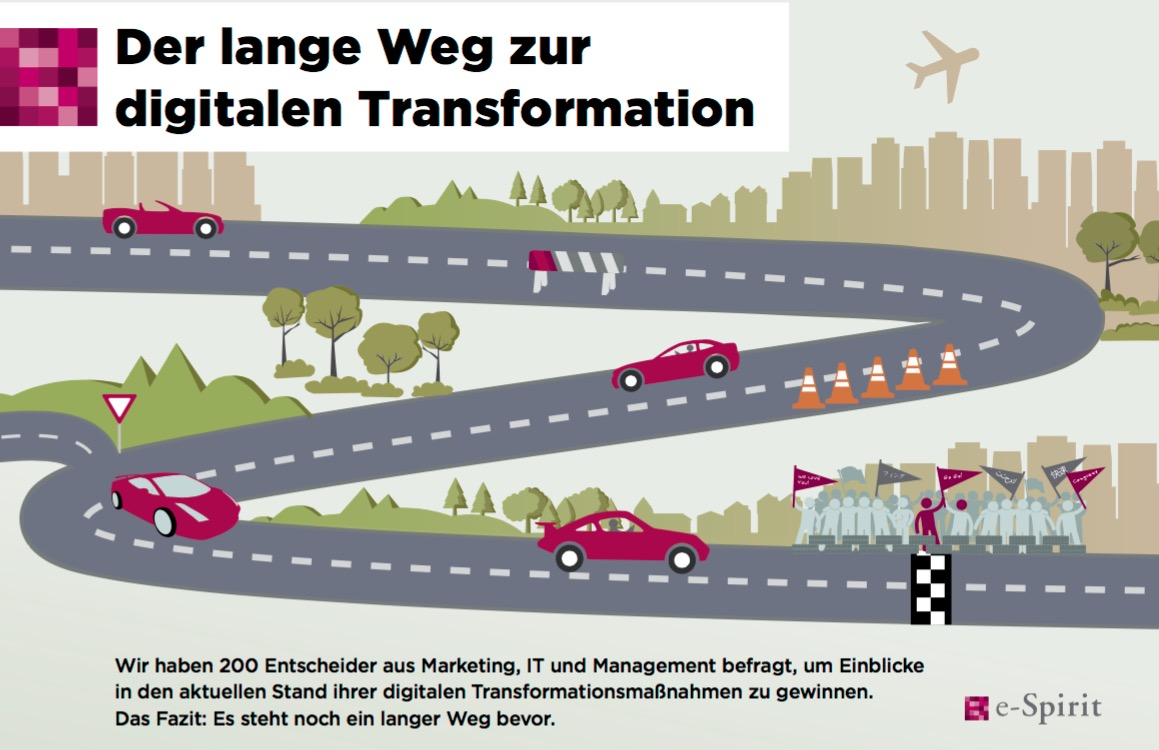 Der lange Weg zur digitalen Transformation - Studie - e-Spirit